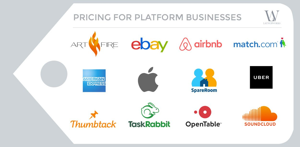Pricing for platform powered businesses - Launchworks & Co