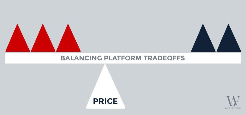 launchworks-platform-pricing-part-2-balance